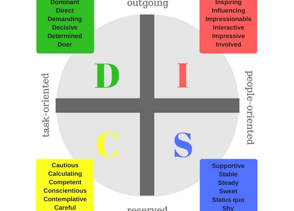 Why DISC is so versatile