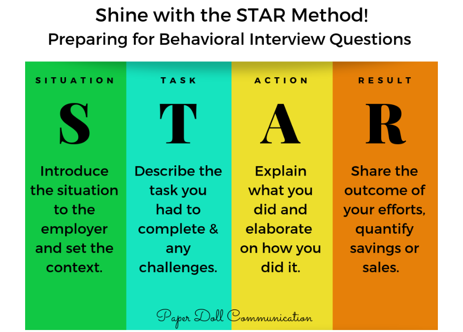 want to shine in your next interview